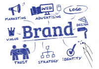 brand solutionshead blog